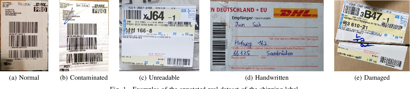 Figure 1 for Fusion of Global-Local Features for Image Quality Inspection of Shipping Label