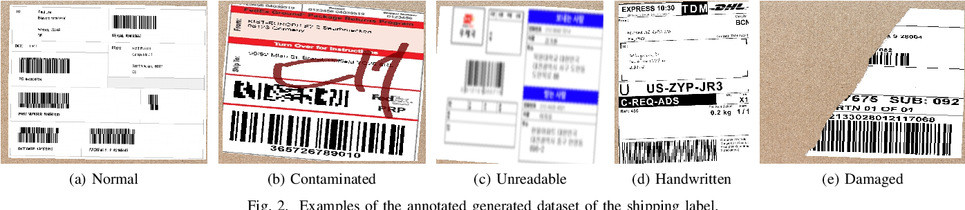 Figure 2 for Fusion of Global-Local Features for Image Quality Inspection of Shipping Label