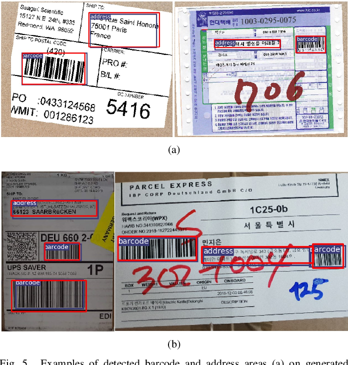 Figure 4 for Fusion of Global-Local Features for Image Quality Inspection of Shipping Label