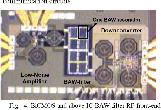 Figure 4 from Above IC RF MEMS and BAW filters: fact or