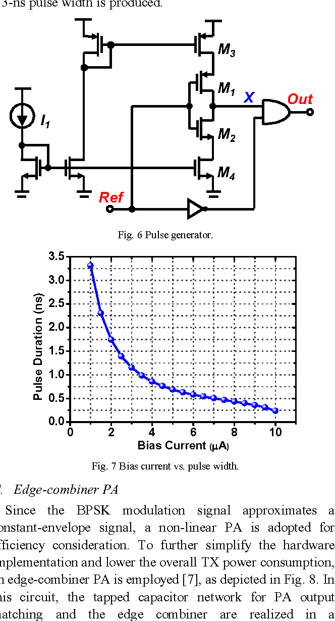 Figure 6 From A 330 W 400 Mhz Bpsk Transmitter In 018 M Cmos For Capacitor Circuit Simplification Fig Pulse Generator