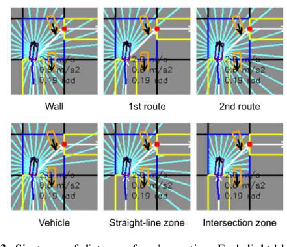 Figure 3 for Behaviorally Diverse Traffic Simulation via Reinforcement Learning