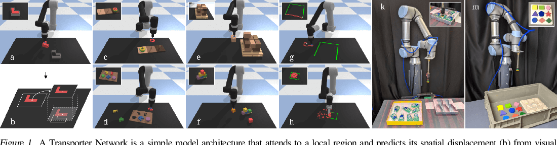 Figure 1 for Transporter Networks: Rearranging the Visual World for Robotic Manipulation
