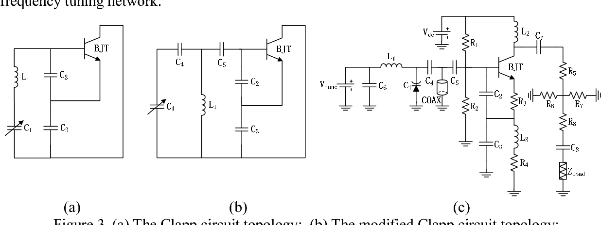 figure 3 from a low phase noise 4 596ghz vco for chip scale cesium(a) the clapp circuit topology; (b) the modified