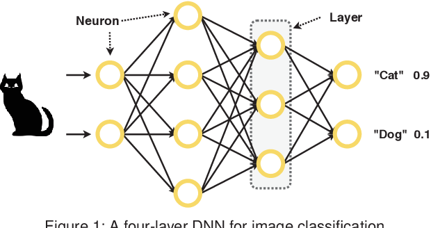 Figure 1 for Edge AI: On-Demand Accelerating Deep Neural Network Inference via Edge Computing