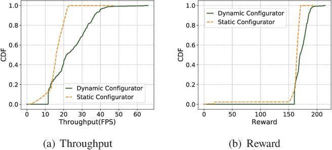 Figure 3 for Edge AI: On-Demand Accelerating Deep Neural Network Inference via Edge Computing