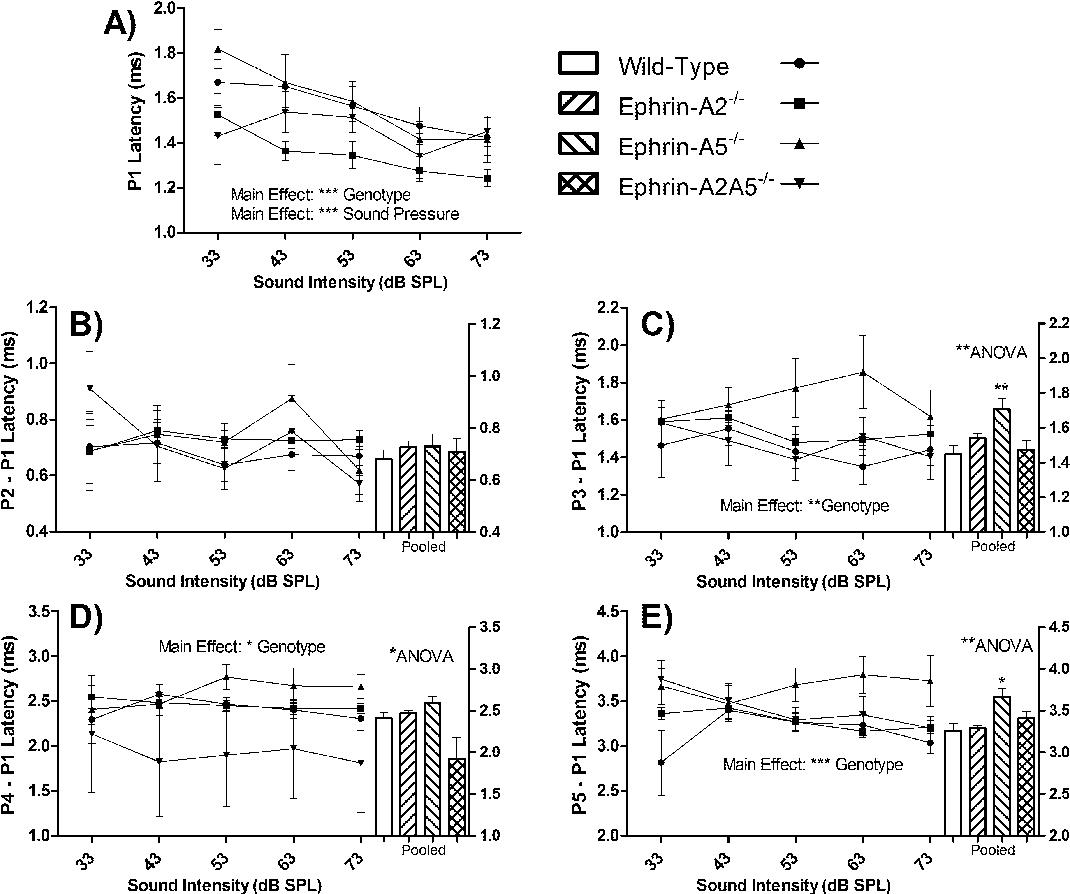 Figure 3 4 from Biomarkers in schizophrenia  - Semantic Scholar