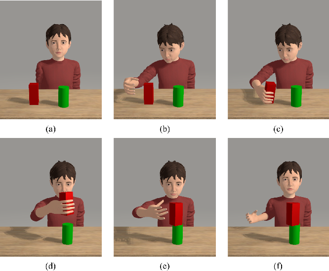 Figure 3 for DASH: Modularized Human Manipulation Simulation with Vision and Language for Embodied AI