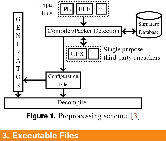 Exe file packer and unpacker | PE Explorer: Upack Unpacker