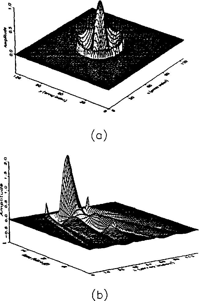 figure 4.7