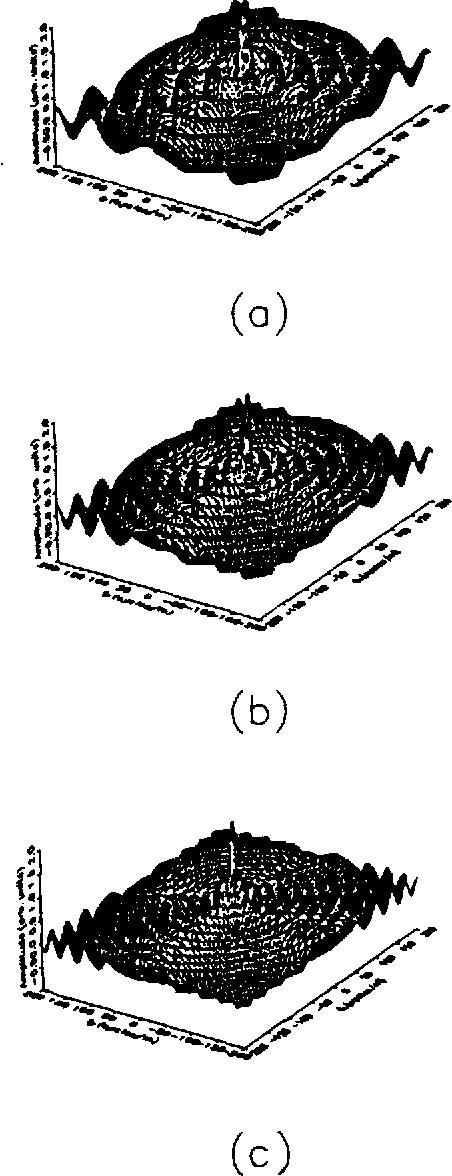 figure B.2