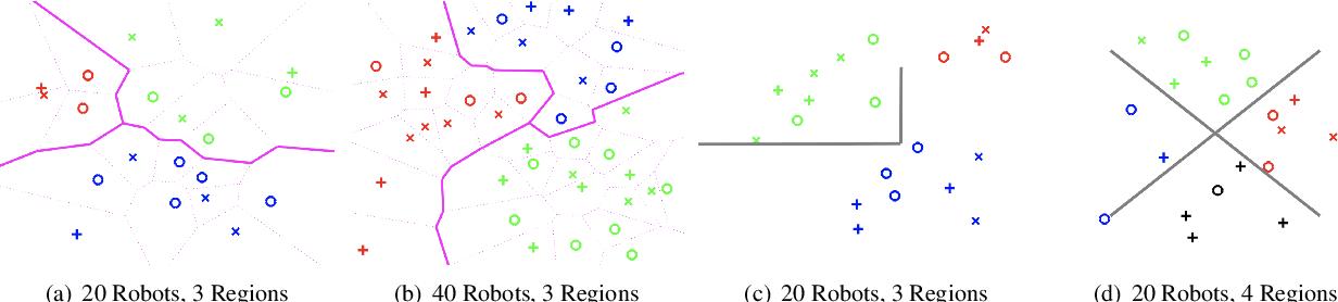 Figure 1 for Team Assignment for Heterogeneous Multi-Robot Sensor Coverage through Graph Representation Learning