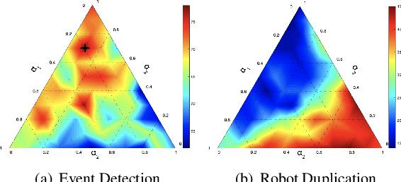 Figure 4 for Team Assignment for Heterogeneous Multi-Robot Sensor Coverage through Graph Representation Learning