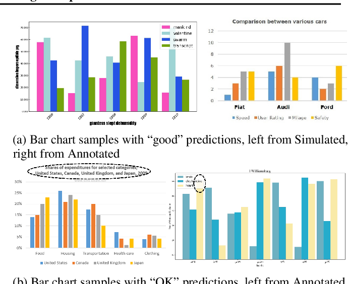 Figure 4 for Data Extraction from Charts via Single Deep Neural Network