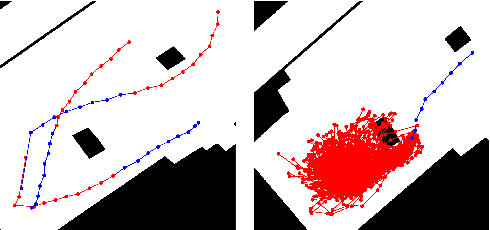 Figure 3 for Probabilistic Trajectory Prediction with Structural Constraints