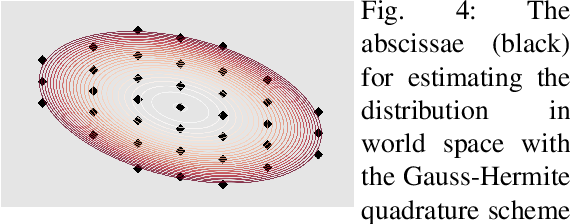 Figure 4 for Probabilistic Trajectory Prediction with Structural Constraints