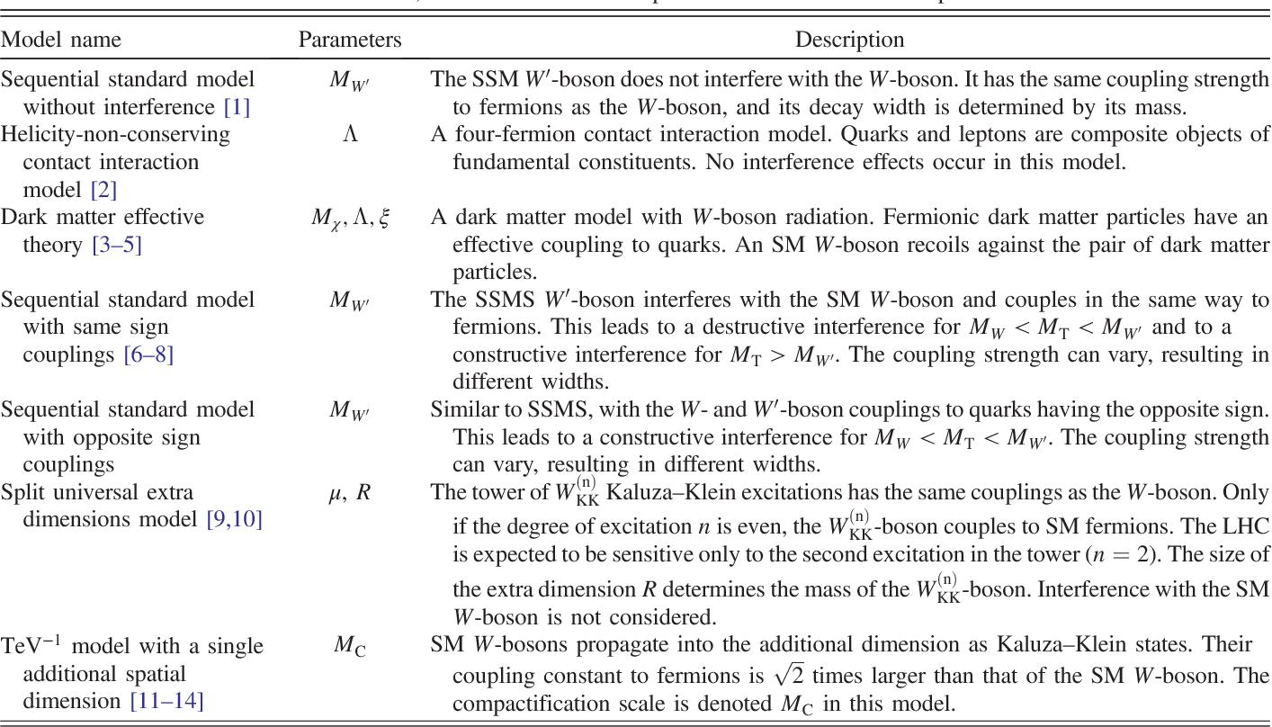 Search for physics beyond the standard model in final states with a