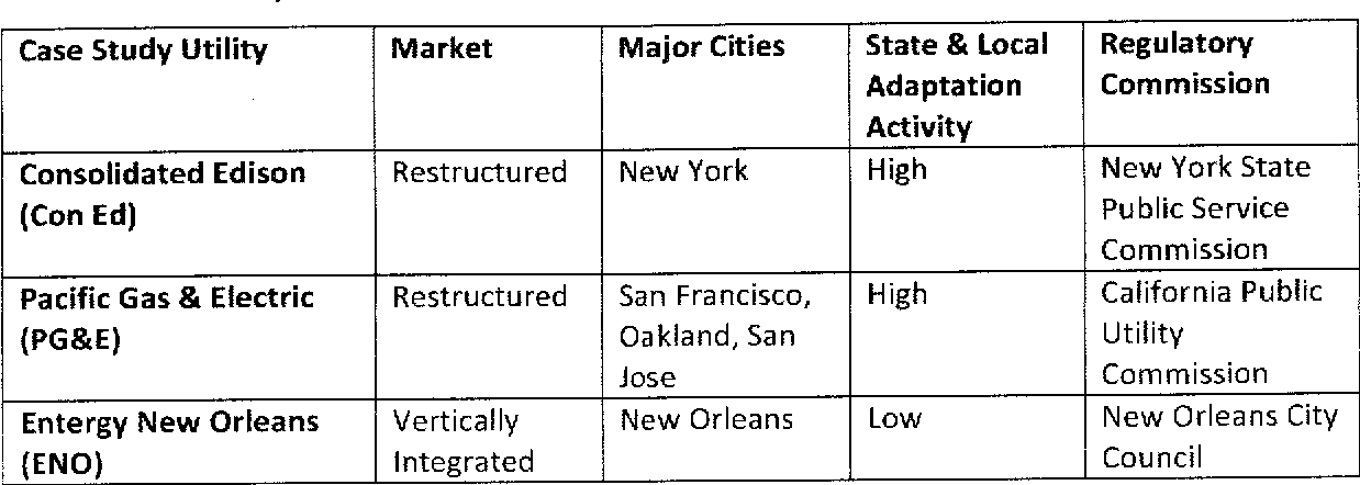 Table 1 from Climate change adaptation in the U S  electric