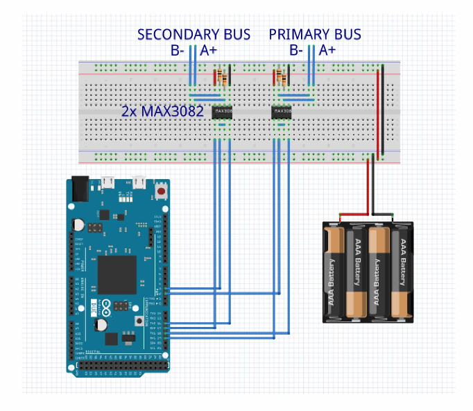 Figure 2 from Development of redundant bus library for arduino to