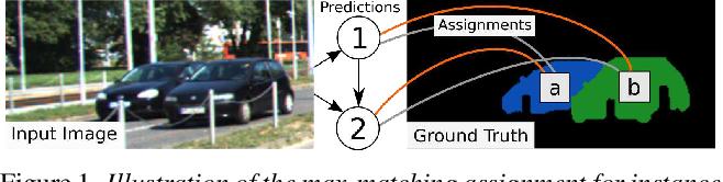 Figure 1 for Actor-Critic Instance Segmentation