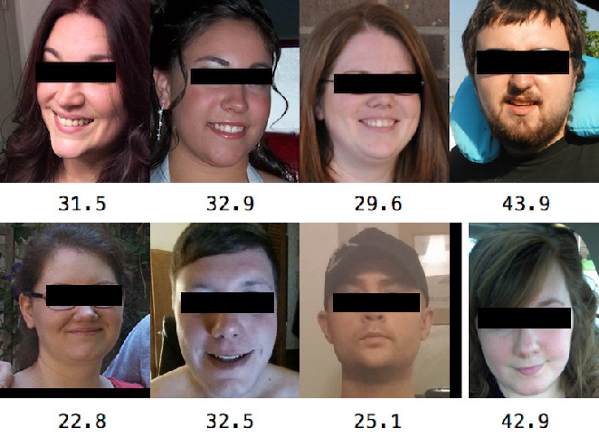 Figure 1 for Face-to-BMI: Using Computer Vision to Infer Body Mass Index on Social Media