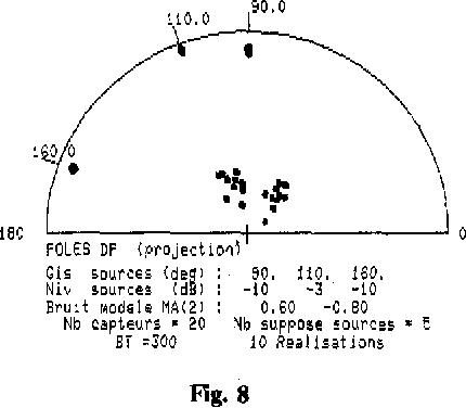 Figure 8 : Cette figure comme la précédente est constituée d'un empilement de 10 figures correspondantes aux 10 réalisations successives . La méthode employée