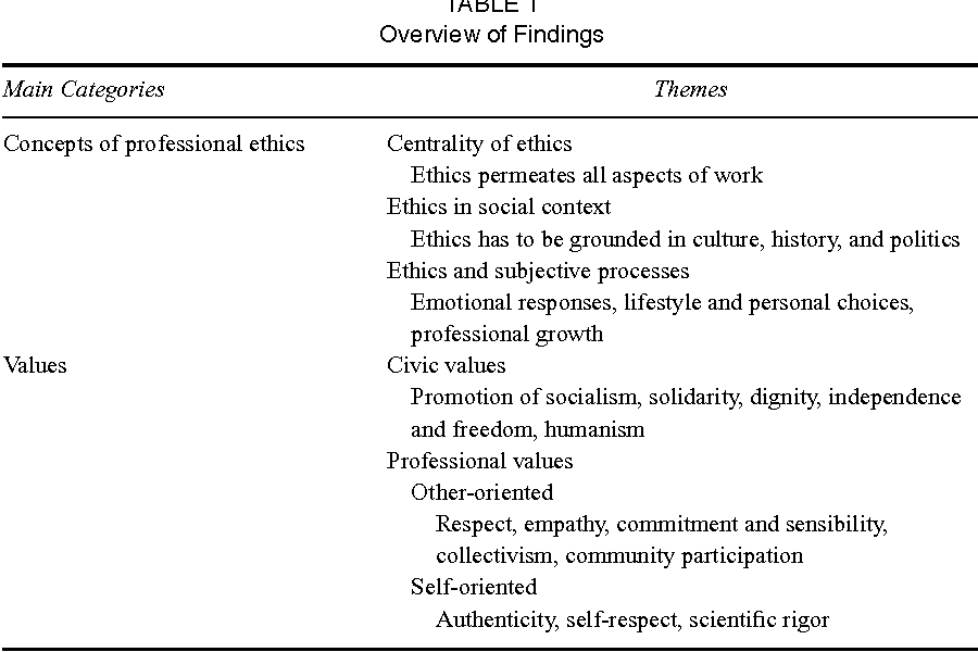 applied ethics paper topics