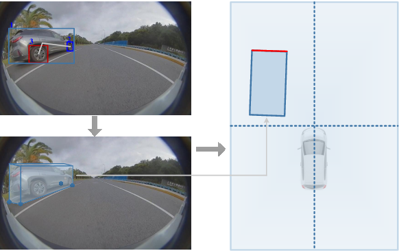 Figure 1 for DeepWORD: A GCN-based Approach for Owner-Member Relationship Detection in Autonomous Driving