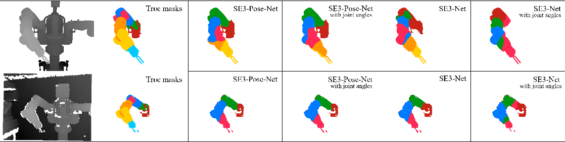 Figure 3 for SE3-Pose-Nets: Structured Deep Dynamics Models for Visuomotor Planning and Control