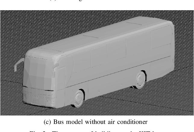 Figure 2 for KIT Bus: A Shuttle Model for CARLA Simulator