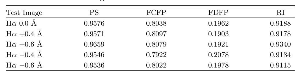 Figure 2 for Tracing Halpha Fibrils through Bayesian Deep Learning
