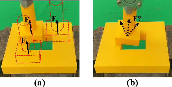 Figure 1 for Contact Pose Identification for Peg-in-Hole Assembly under Uncertainties