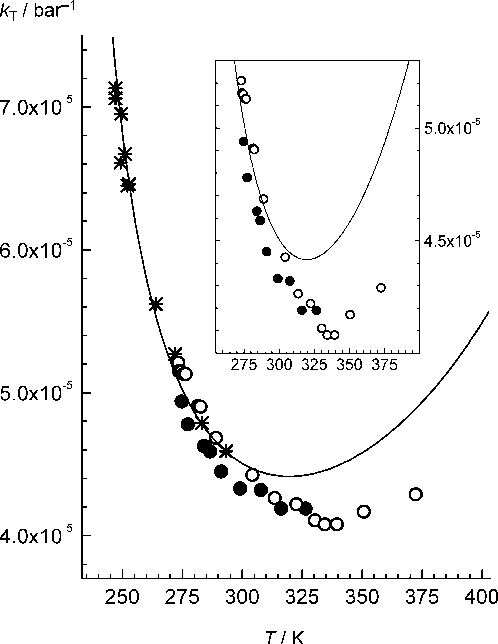 Figure 12 From Multiple Phases Of Liquid Water