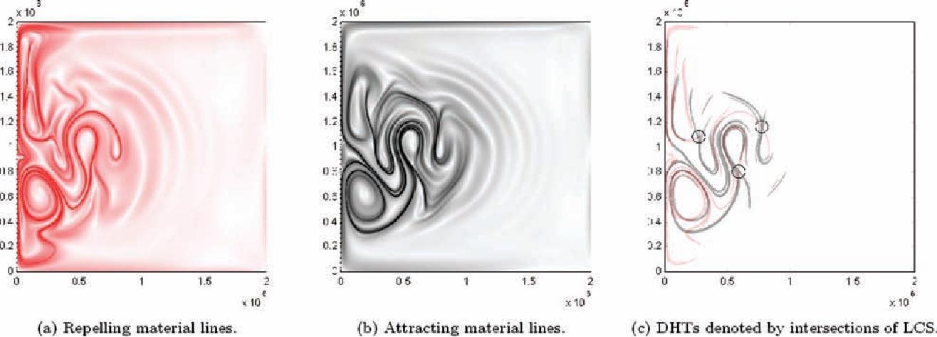 Using flow geometry for drifter deployment in Lagrangian