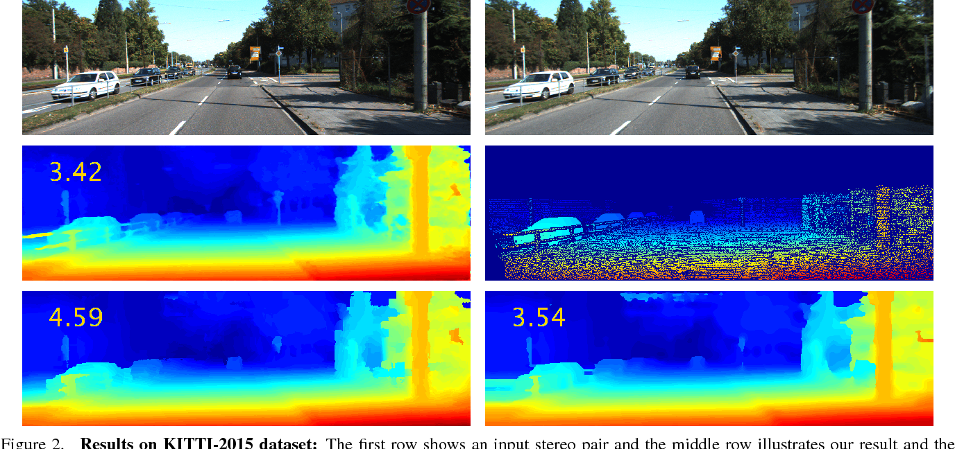 Figure 3 for Self-Supervised Learning for Stereo Matching with Self-Improving Ability