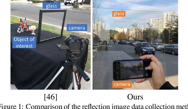 Figure 1 for Single Image Reflection Removal Exploiting Misaligned Training Data and Network Enhancements