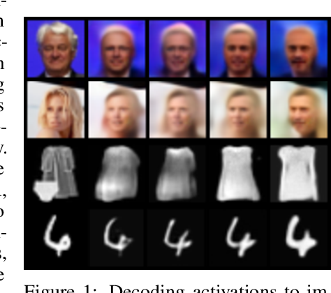 Figure 1 for Improving Compositionality of Neural Networks by Decoding Representations to Inputs