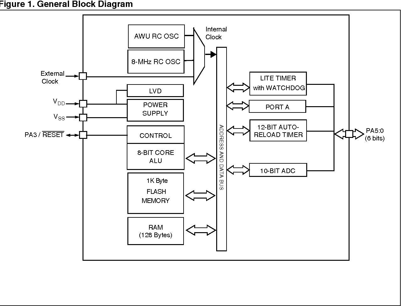 8 Bit Adc Circuit Diagram Schematic Diagrams Alu St 7 Liteusx Mcu With Single Voltage Flash Memory Eeprom
