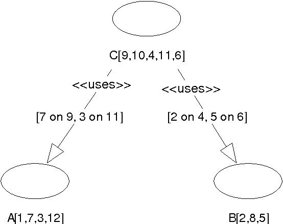 Control Flow Semantics Of Use Cases In Uml Semantic Scholar