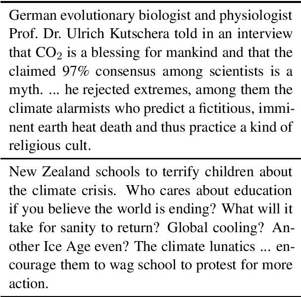 Figure 1 for You are right. I am ALARMED -- But by Climate Change Counter Movement