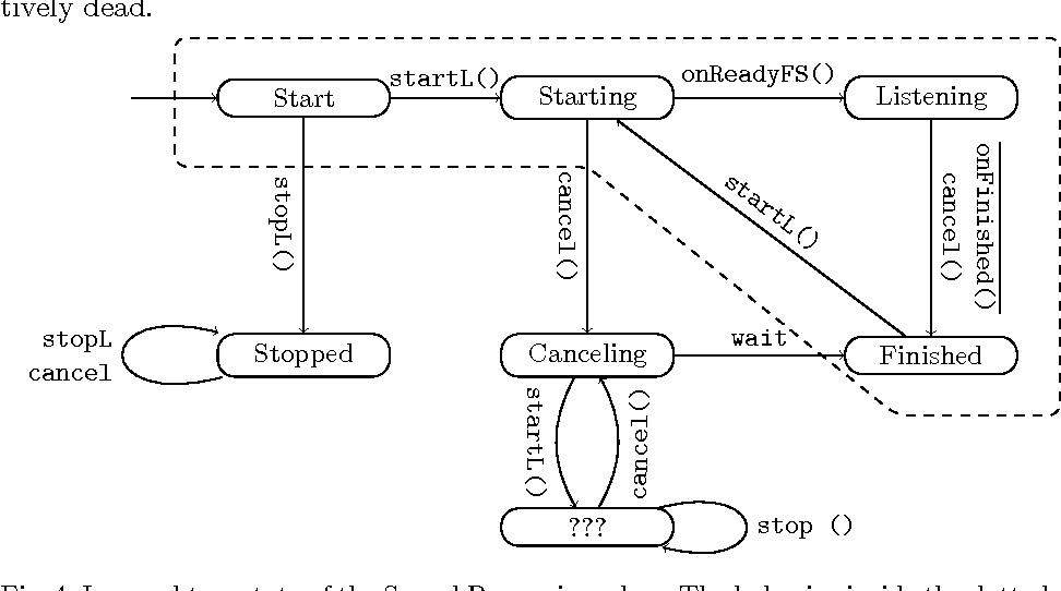 Figure 4 for DroidStar: Callback Typestates for Android Classes