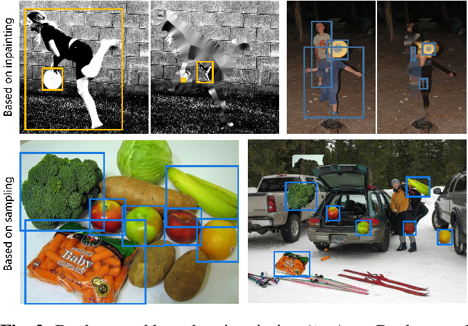 Figure 3 for SM+: Refined Scale Match for Tiny Person Detection
