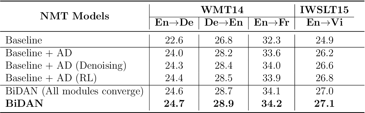 Figure 2 for Bi-Decoder Augmented Network for Neural Machine Translation