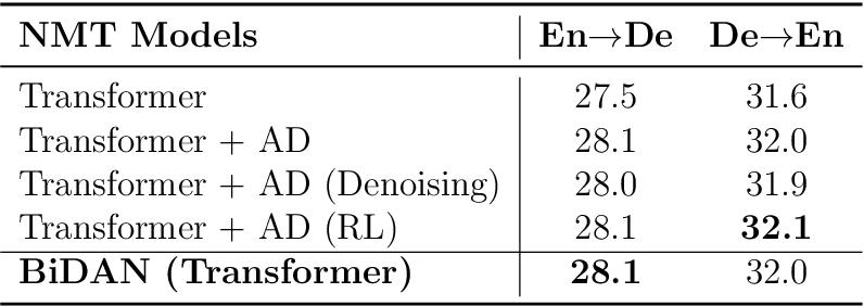 Figure 3 for Bi-Decoder Augmented Network for Neural Machine Translation