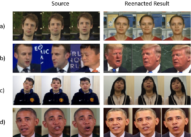 Figure 3 for Detecting Face2Face Facial Reenactment in Videos