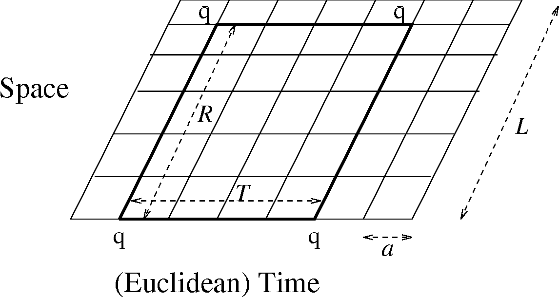 PDF] The running coupling from lattice gauge theory