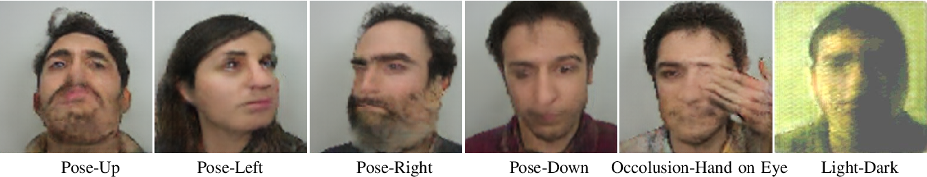 Figure 3 for Multi-Scale Thermal to Visible Face Verification via Attribute Guided Synthesis