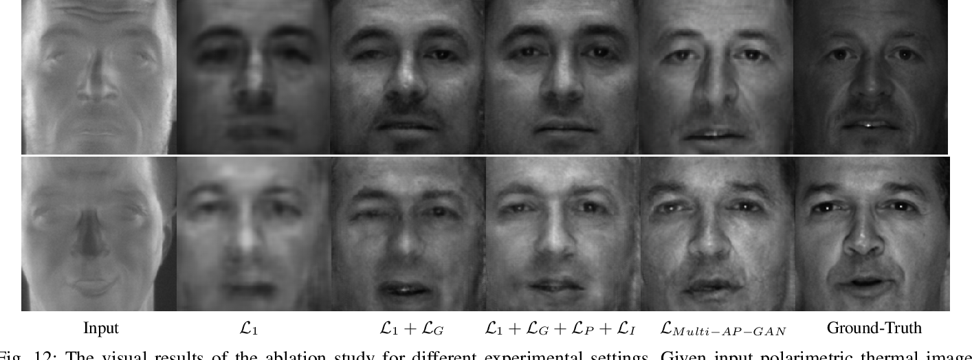 Figure 4 for Multi-Scale Thermal to Visible Face Verification via Attribute Guided Synthesis