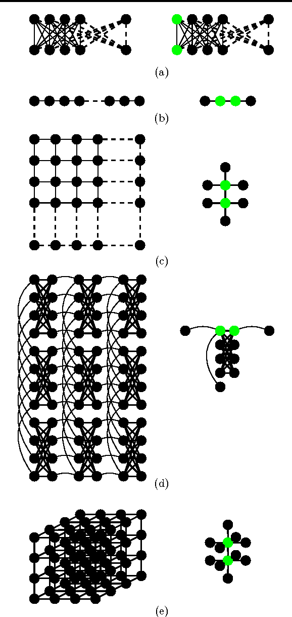 Figure 1 for Linear and Parallel Learning of Markov Random Fields
