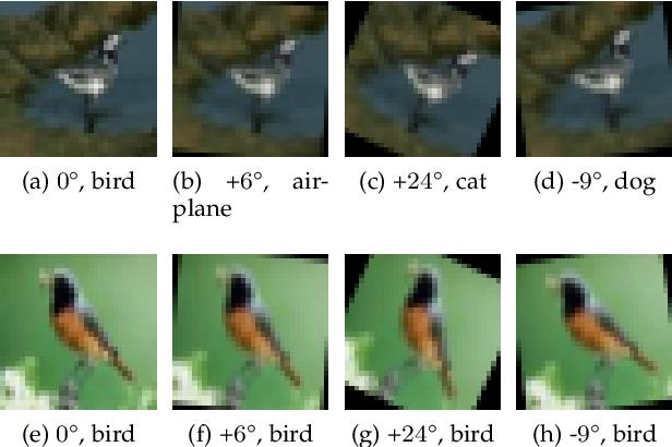 Figure 1 for Understanding Spatial Robustness of Deep Neural Networks